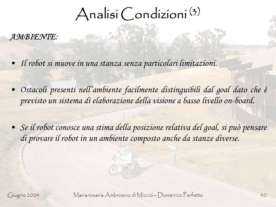 Giugno 2004Mariarosaria Ambrosino di Miccio – Domenico Perfetto40 Analisi Condizioni (3) AMBIENTE: Il robot si muove in una stanza senza particolari l