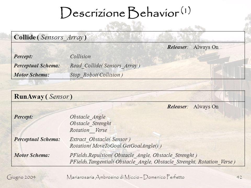 Giugno 2004Mariarosaria Ambrosino di Miccio – Domenico Perfetto42 Descrizione Behavior (1) Collide ( Sensors_Array ) Releaser:Always On Percept:Collis