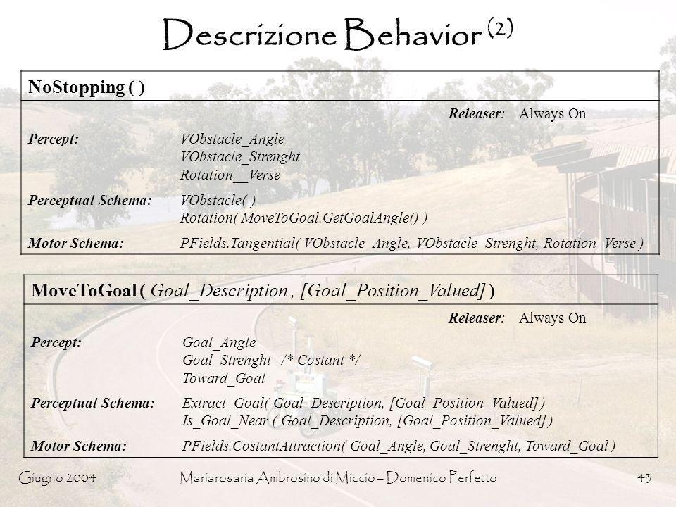 Giugno 2004Mariarosaria Ambrosino di Miccio – Domenico Perfetto43 Descrizione Behavior (2) NoStopping ( ) Releaser:Always On Percept:VObstacle_Angle V