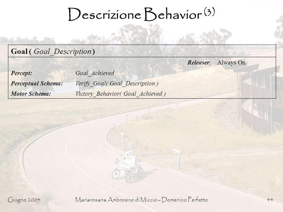 Giugno 2004Mariarosaria Ambrosino di Miccio – Domenico Perfetto44 Descrizione Behavior (3) Goal ( Goal_Description ) Releaser:Always On Percept:Goal_A