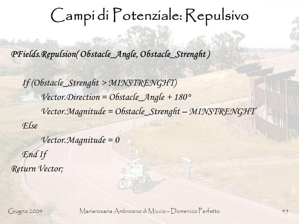 Giugno 2004Mariarosaria Ambrosino di Miccio – Domenico Perfetto45 Campi di Potenziale: Repulsivo PFields.Repulsion( Obstacle_Angle, Obstacle_Strenght