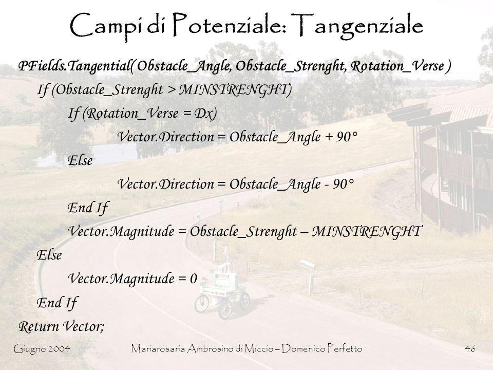 Giugno 2004Mariarosaria Ambrosino di Miccio – Domenico Perfetto46 Campi di Potenziale: Tangenziale PFields.Tangential( Obstacle_Angle, Obstacle_Streng