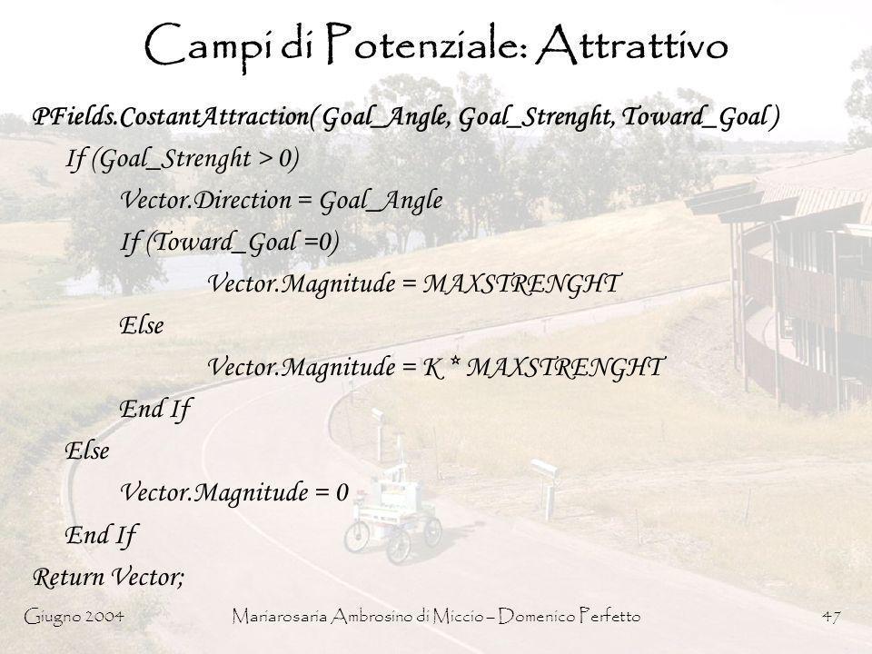 Giugno 2004Mariarosaria Ambrosino di Miccio – Domenico Perfetto47 Campi di Potenziale: Attrattivo PFields.CostantAttraction( Goal_Angle, Goal_Strenght