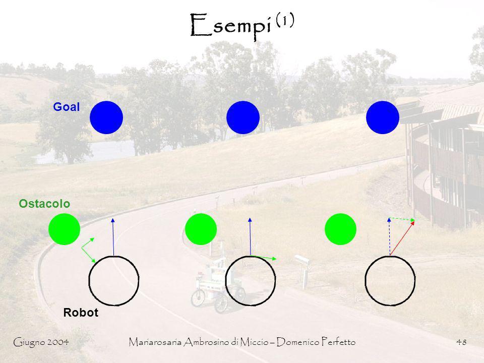 Giugno 2004Mariarosaria Ambrosino di Miccio – Domenico Perfetto48 Esempi (1) Goal Ostacolo Robot