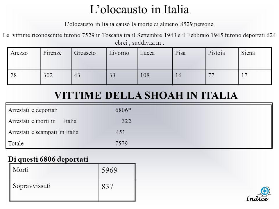 Lolocausto in Italia Lolocausto in Italia causò la morte di almeno 8529 persone. Le vittime riconosciute furono 7529 in Toscana tra il Settembre 1943