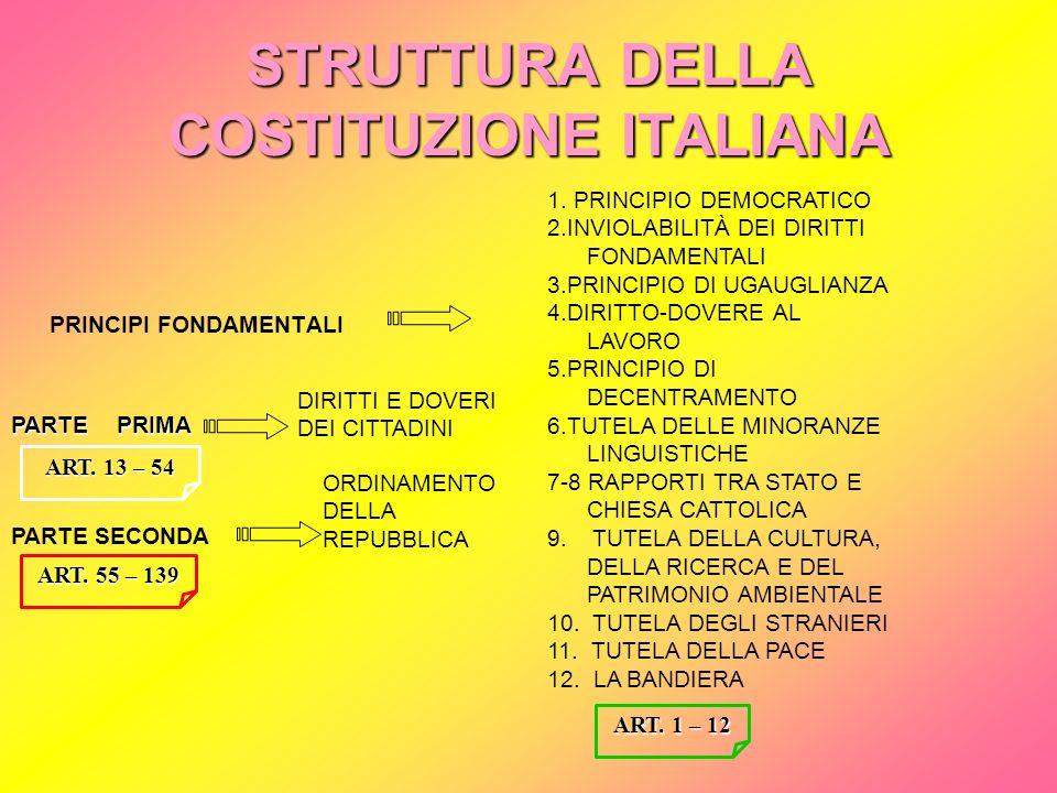 L ordinamento giuridico italiano si conforma alle norme del diritto internazionale generalmente riconosciute.