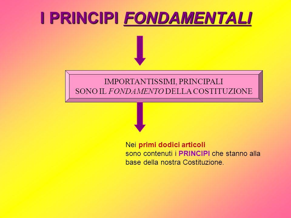 LItalia è una Repubblica democraticaRepubblica democratica, lavorofondata sul lavoro.