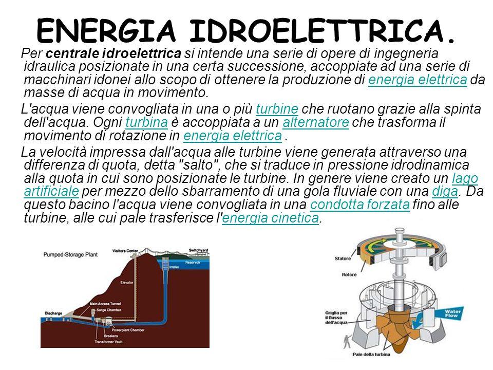 ENERGIA IDROELETTRICA.