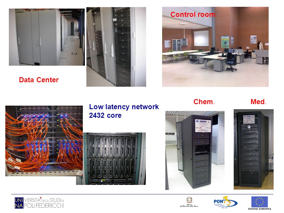 Control room Chem. Med. Data Center Low latency network 2432 core