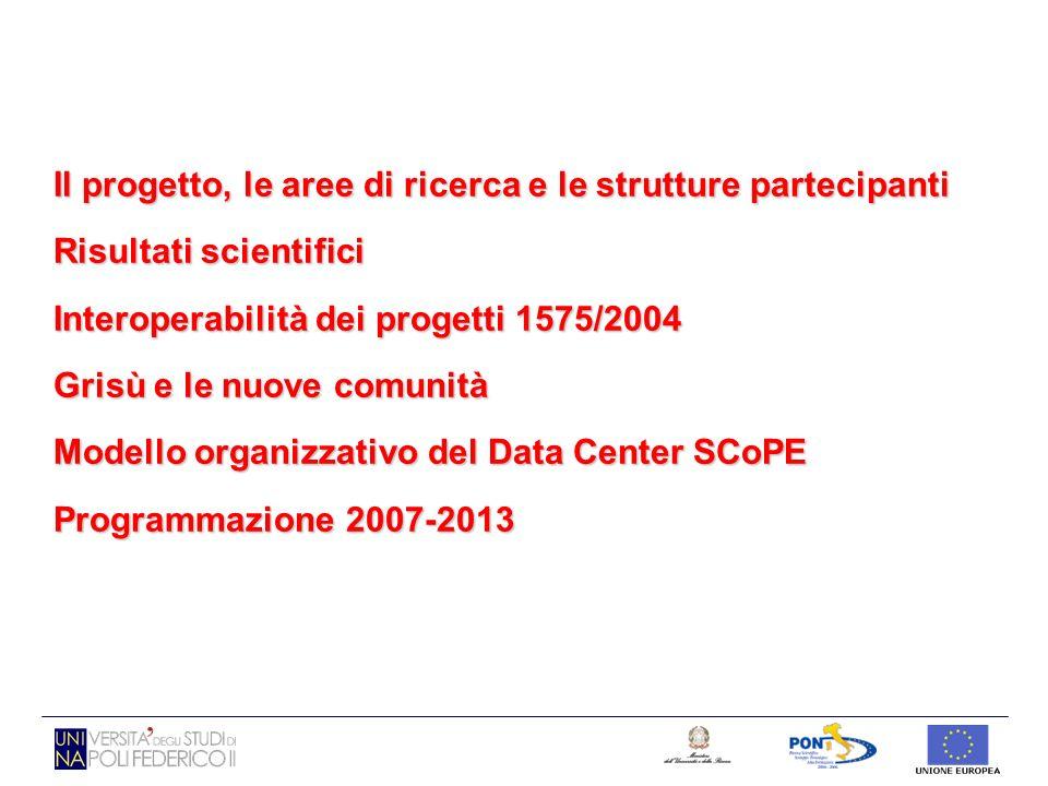 Il progetto, le aree di ricerca e le strutture partecipanti Risultati scientifici Interoperabilità dei progetti 1575/2004 Grisù e le nuove comunità Modello organizzativo del Data Center SCoPE Programmazione 2007-2013
