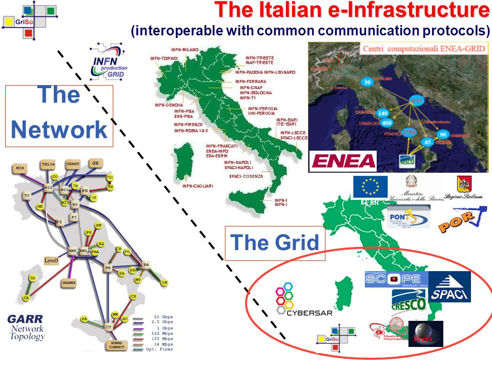 The Italian e-Infrastructure The Italian e-Infrastructure (interoperable with common communication protocols) The Network FESR The Grid