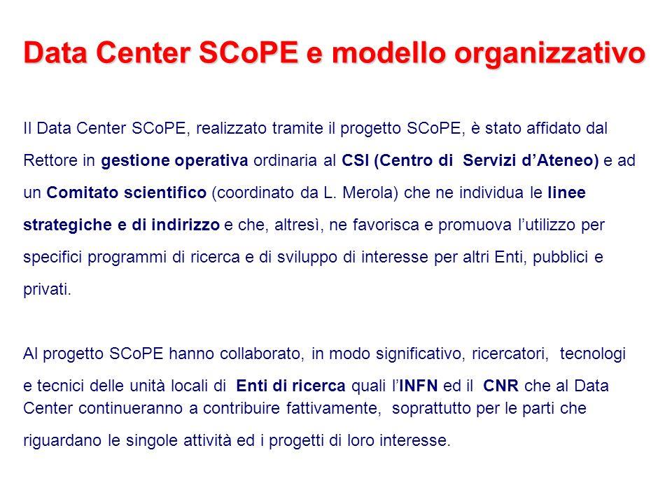 Il Data Center SCoPE, realizzato tramite il progetto SCoPE, è stato affidato dal Rettore in gestione operativa ordinaria al CSI (Centro di Servizi dAteneo) e ad un Comitato scientifico (coordinato da L.