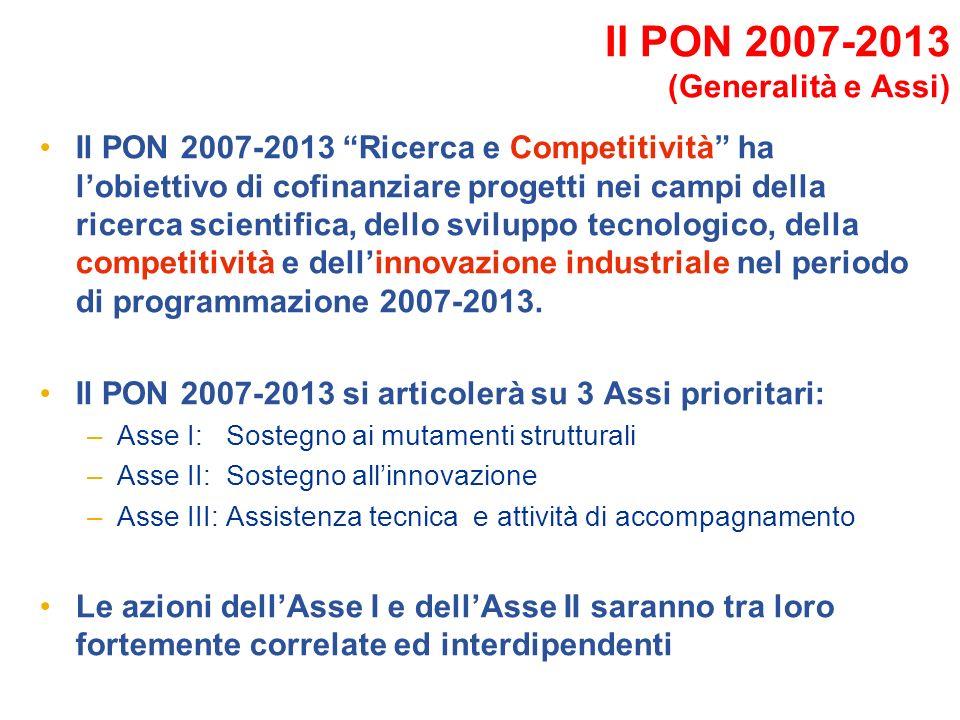 Il PON 2007-2013 (Generalità e Assi) Il PON 2007-2013 Ricerca e Competitività ha lobiettivo di cofinanziare progetti nei campi della ricerca scientifica, dello sviluppo tecnologico, della competitività e dellinnovazione industriale nel periodo di programmazione 2007-2013.