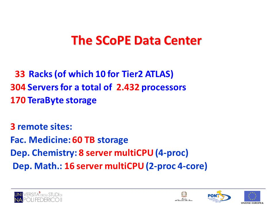 The SCoPE Data Center 33 Racks (of which 10 for Tier2 ATLAS) 304 Servers for a total of 2.432 processors 170 TeraByte storage 3 remote sites: Fac. Med
