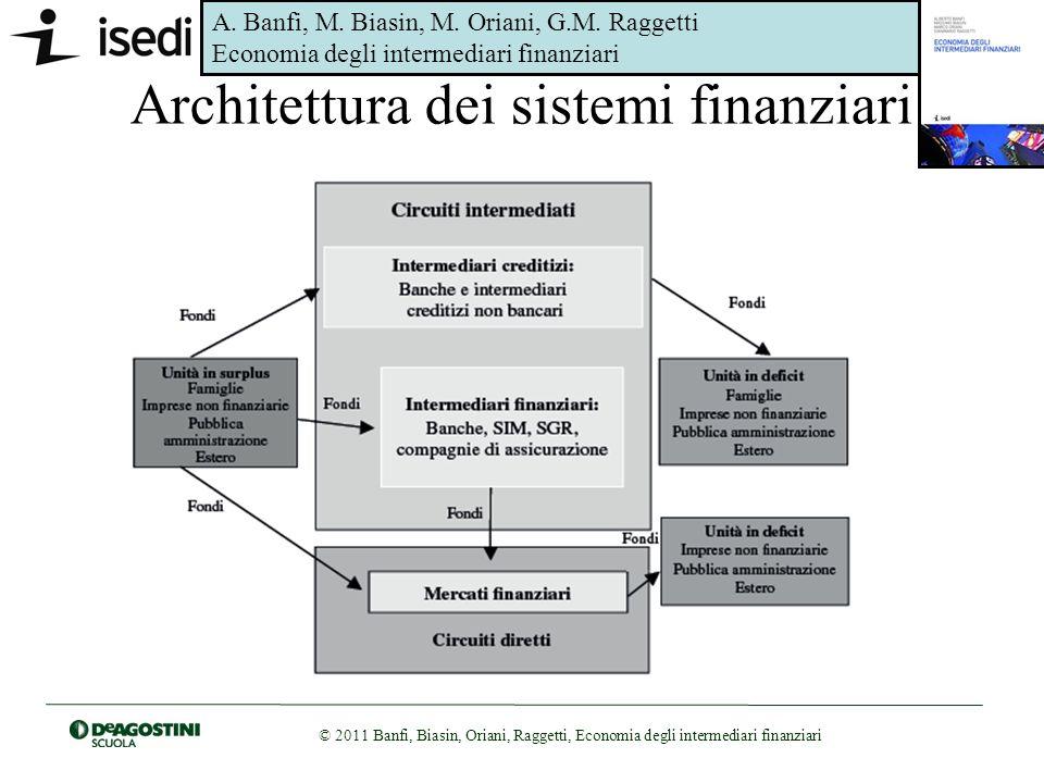A.Banfi, M. Biasin, M. Oriani, G.M.