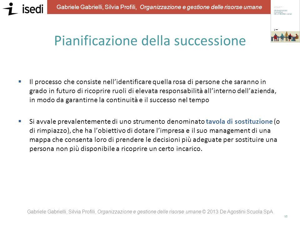 9 Gabriele Gabrielli, Silvia Profili, Organizzazione e gestione delle risorse umane La trasformazione delle carriere Gabriele Gabrielli, Silvia Profil