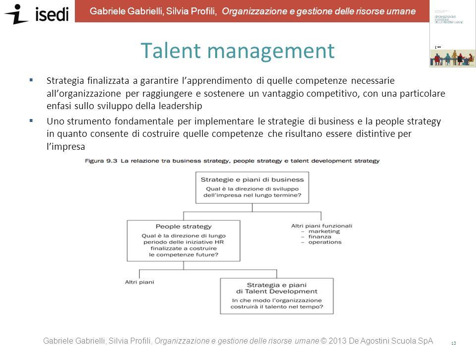 12 Gabriele Gabrielli, Silvia Profili, Organizzazione e gestione delle risorse umane Relazioni di sostegno Interventi disegnati su misura in base a sp