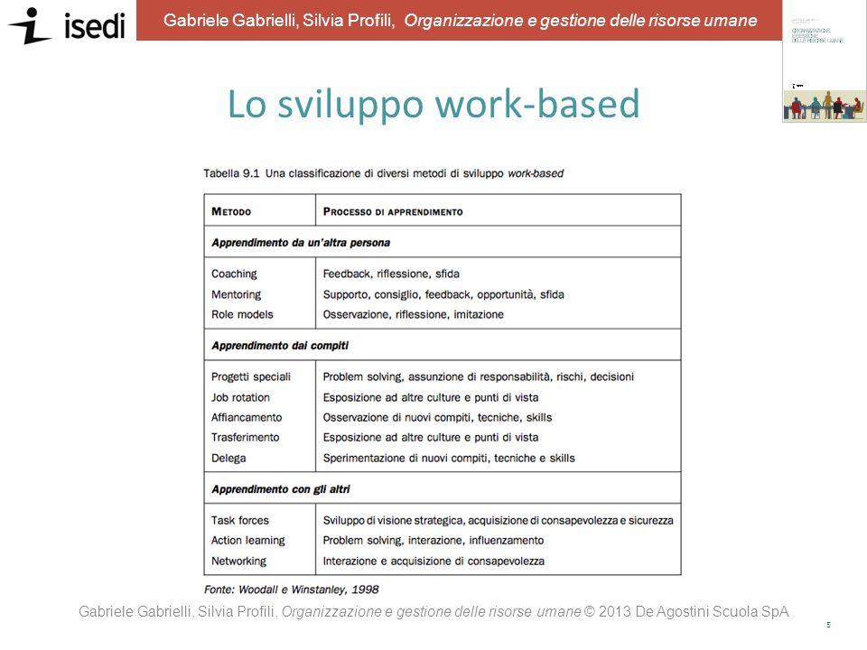 4 Gabriele Gabrielli, Silvia Profili, Organizzazione e gestione delle risorse umane Valutare per sviluppare Sistemi di valutazione a 360° (multi-sourc