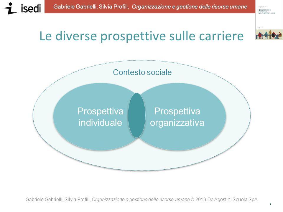5 Gabriele Gabrielli, Silvia Profili, Organizzazione e gestione delle risorse umane Lo sviluppo work-based Gabriele Gabrielli, Silvia Profili, Organiz