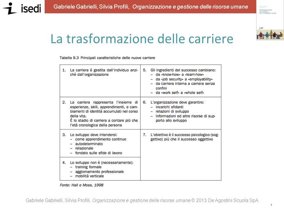 8 Gabriele Gabrielli, Silvia Profili, Organizzazione e gestione delle risorse umane I percorsi di carriera Gabriele Gabrielli, Silvia Profili, Organiz