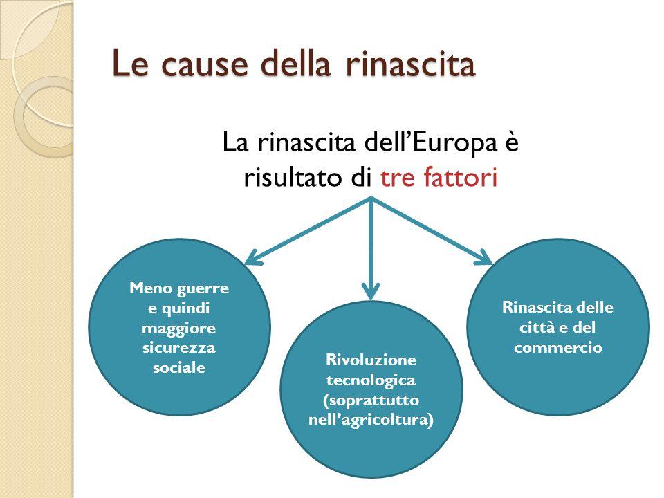 Le cause della rinascita La rinascita dellEuropa è risultato di tre fattori Meno guerre e quindi maggiore sicurezza sociale Rivoluzione tecnologica (soprattutto nellagricoltura) Rinascita delle città e del commercio