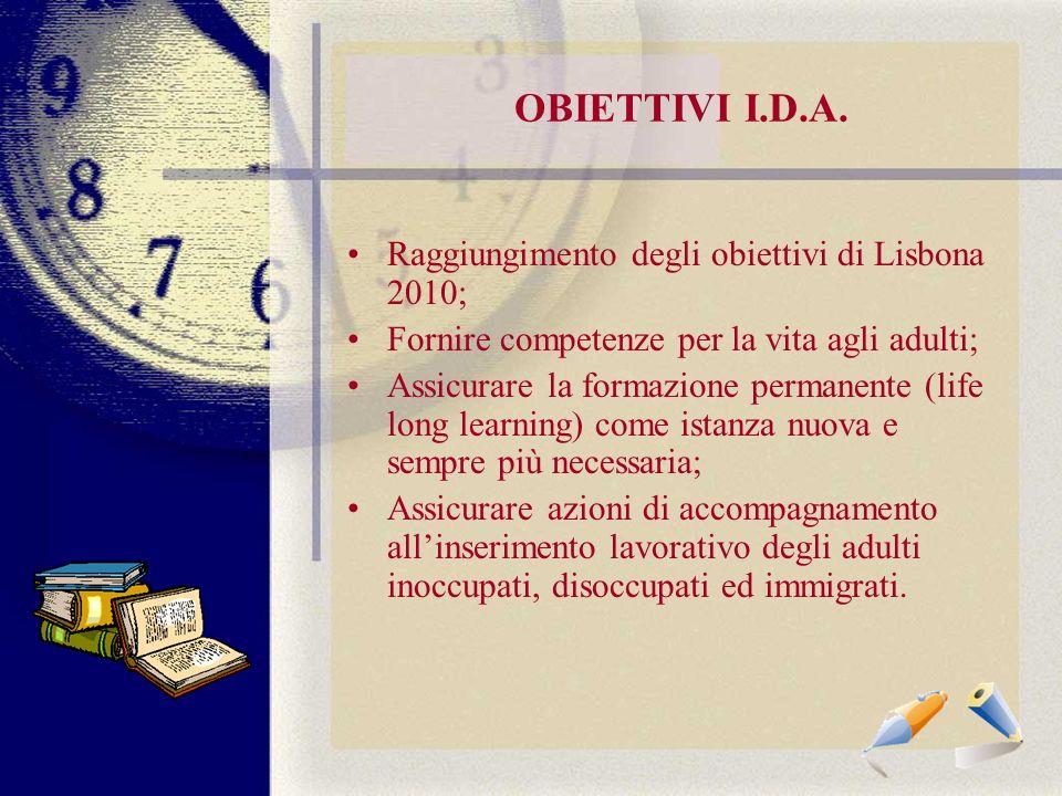 OBIETTIVI I.D.A.