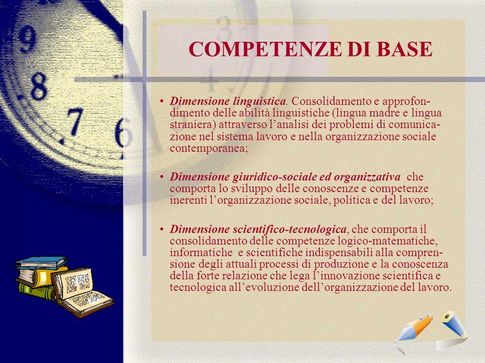 COMPETENZE DI BASE Dimensione linguistica.