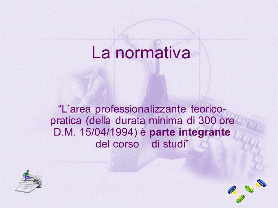 La normativa Larea professionalizzante teorico- pratica (della durata minima di 300 ore D.M. 15/04/1994) è parte integrante del corso di studi