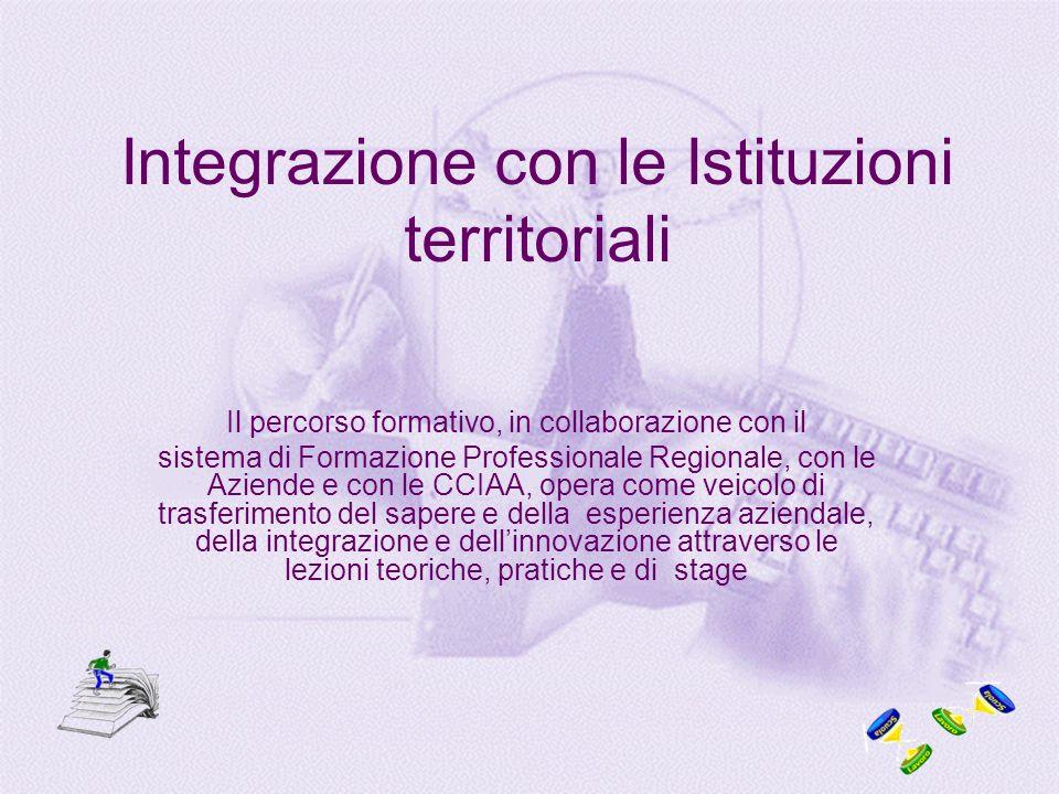 Integrazione con le Istituzioni territoriali Il percorso formativo, in collaborazione con il sistema di Formazione Professionale Regionale, con le Azi