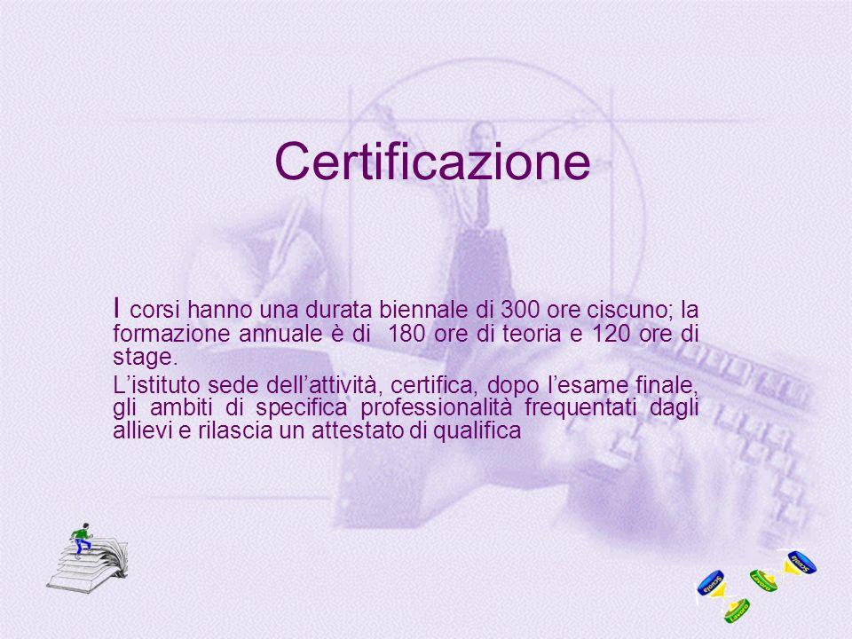 Certificazione I corsi hanno una durata biennale di 300 ore ciscuno; la formazione annuale è di 180 ore di teoria e 120 ore di stage.