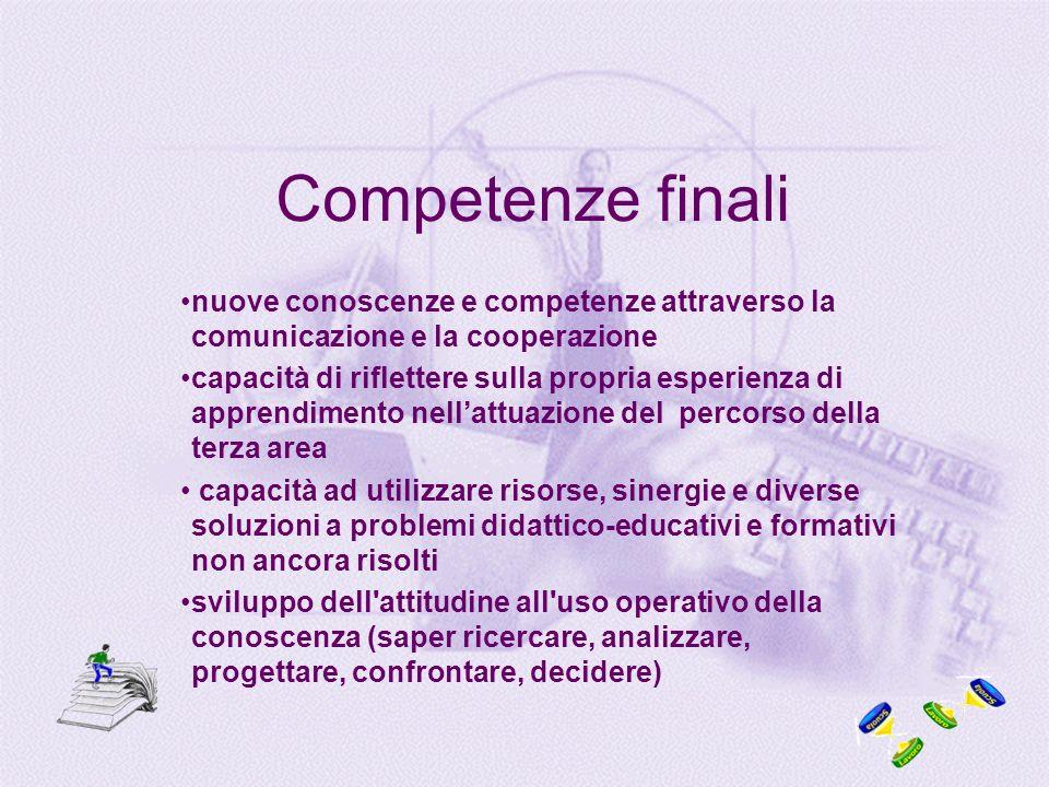 Competenze finali nuove conoscenze e competenze attraverso la comunicazione e la cooperazione capacità di riflettere sulla propria esperienza di appre