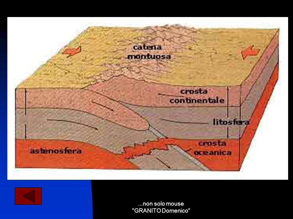 CROSTA CONTINENTALE – CROSTA CONTINENTALE Quando le placche convergenti sono costituite entrambe da crosta continentale non vi è subduzione. I due mar