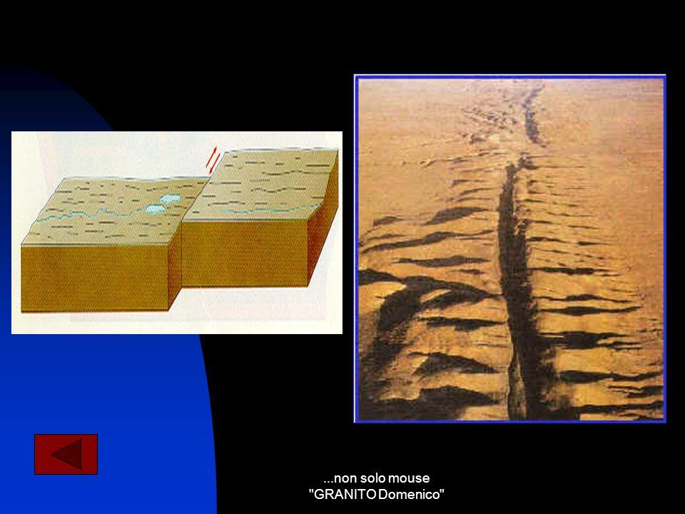 MARGINI TRASFORMI Lungo alcuni margini si verifica un movimento particolare. Si tratta di grandi faglie in corrispondenza delle quali i due blocchi sc