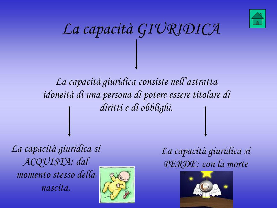 La capacità GIURIDICA La capacità giuridica consiste nellastratta idoneità di una persona di potere essere titolare di diritti e di obblighi.