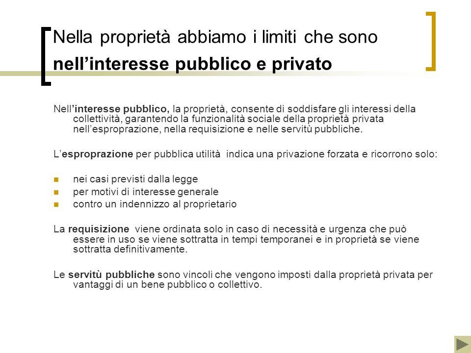 Nella proprietà abbiamo i limiti che sono nellinteresse pubblico e privato Nellinteresse pubblico, la proprietà, consente di soddisfare gli interessi