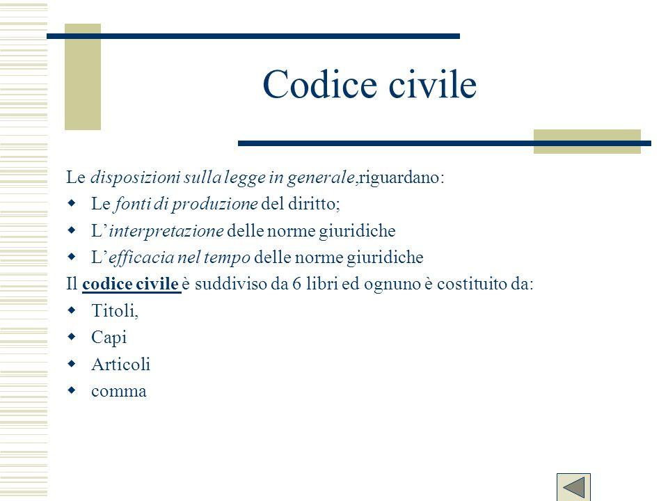 Codice civile Le disposizioni sulla legge in generale,riguardano: Le fonti di produzione del diritto; Linterpretazione delle norme giuridiche Lefficac
