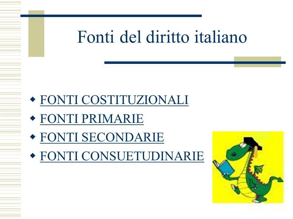 Fonti del diritto italiano FONTI COSTITUZIONALI FONTI PRIMARIE FONTI SECONDARIE FONTI CONSUETUDINARIE