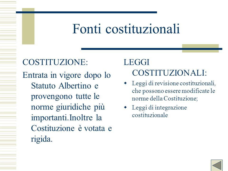 Fonti costituzionali COSTITUZIONE: Entrata in vigore dopo lo Statuto Albertino e provengono tutte le norme giuridiche più importanti.Inoltre la Costit