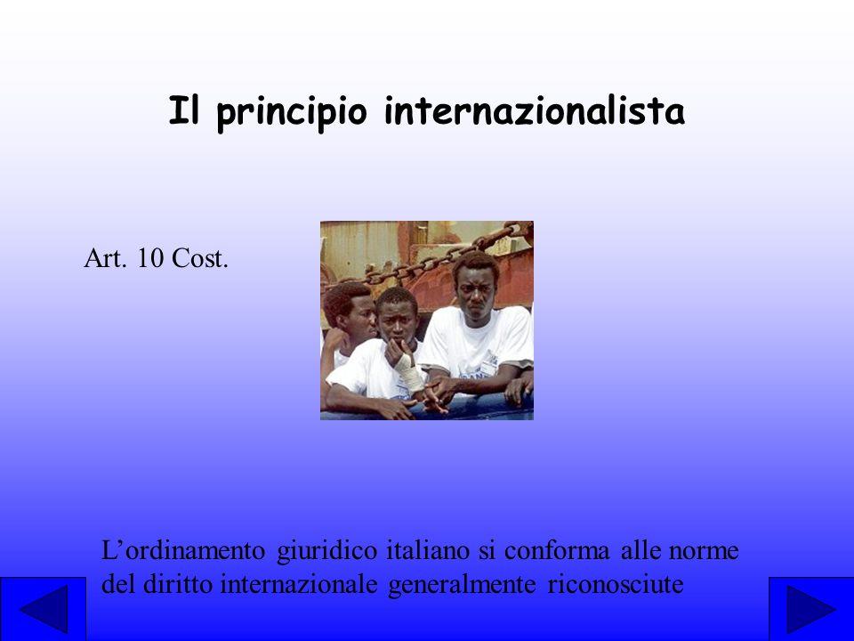 Art. 10 Cost. Lordinamento giuridico italiano si conforma alle norme del diritto internazionale generalmente riconosciute Il principio internazionalis