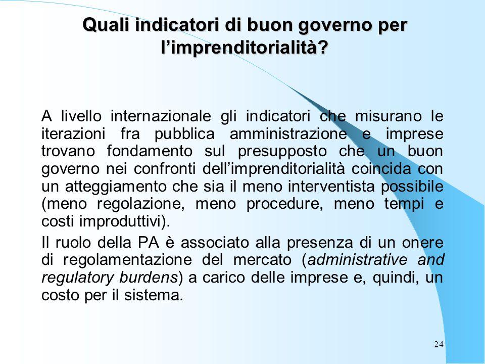 24 Quali indicatori di buon governo per limprenditorialità.