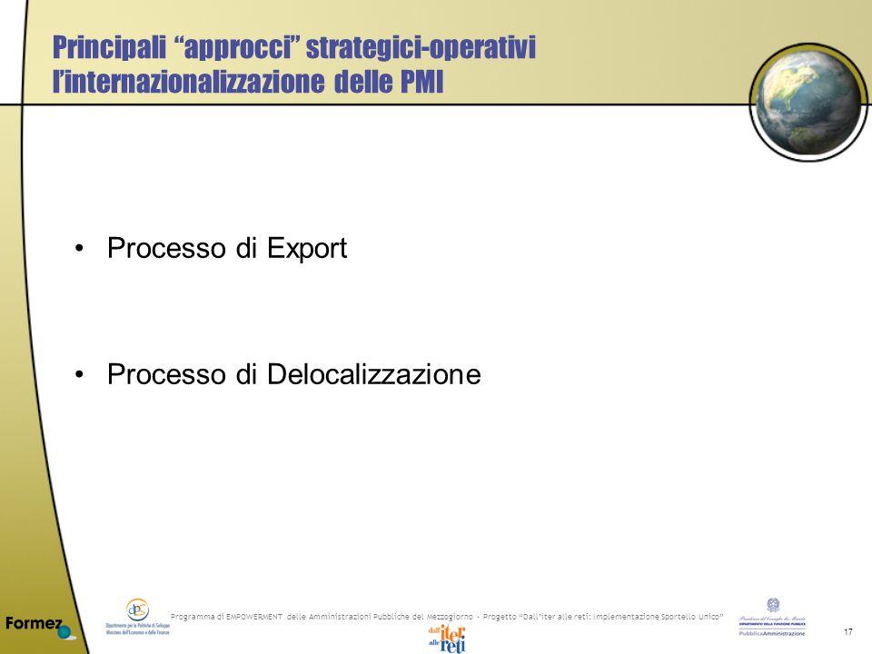 Programma di EMPOWERMENT delle Amministrazioni Pubbliche del Mezzogiorno - Progetto Dalliter alle reti: Implementazione Sportello Unico 17 Principali approcci strategici-operativi linternazionalizzazione delle PMI Processo di Export Processo di Delocalizzazione