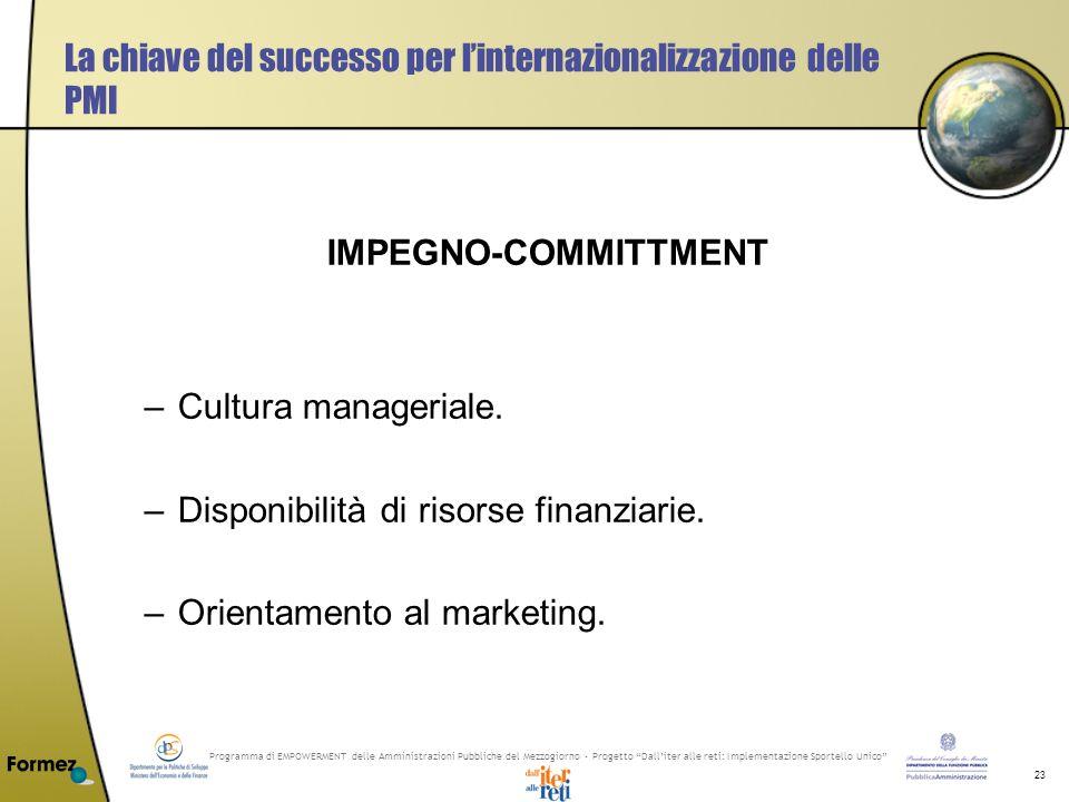 Programma di EMPOWERMENT delle Amministrazioni Pubbliche del Mezzogiorno - Progetto Dalliter alle reti: Implementazione Sportello Unico 23 La chiave del successo per linternazionalizzazione delle PMI IMPEGNO-COMMITTMENT –Cultura manageriale.