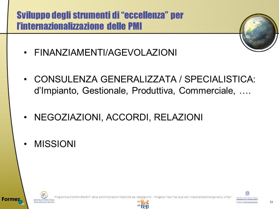 Programma di EMPOWERMENT delle Amministrazioni Pubbliche del Mezzogiorno - Progetto Dalliter alle reti: Implementazione Sportello Unico 24 Sviluppo degli strumenti di eccellenza per linternazionalizzazione delle PMI FINANZIAMENTI/AGEVOLAZIONI CONSULENZA GENERALIZZATA / SPECIALISTICA: dImpianto, Gestionale, Produttiva, Commerciale, ….