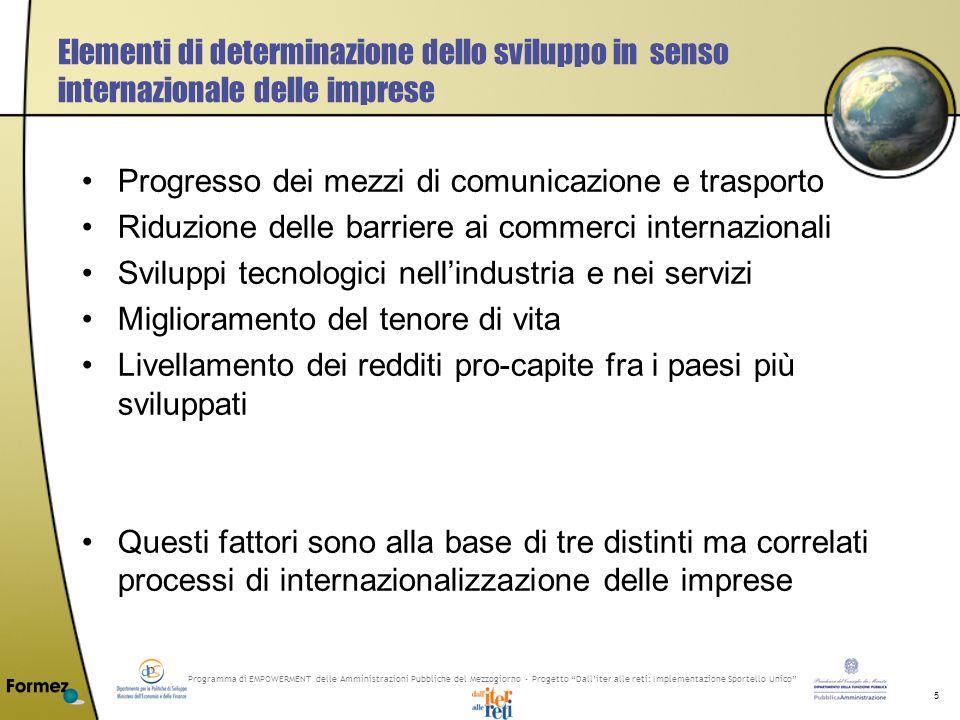 Programma di EMPOWERMENT delle Amministrazioni Pubbliche del Mezzogiorno - Progetto Dalliter alle reti: Implementazione Sportello Unico 16 Strumenti e fonti per linternazionalizzazione delle PMI Finanziamenti/Agevolazioni italiani-esteri.