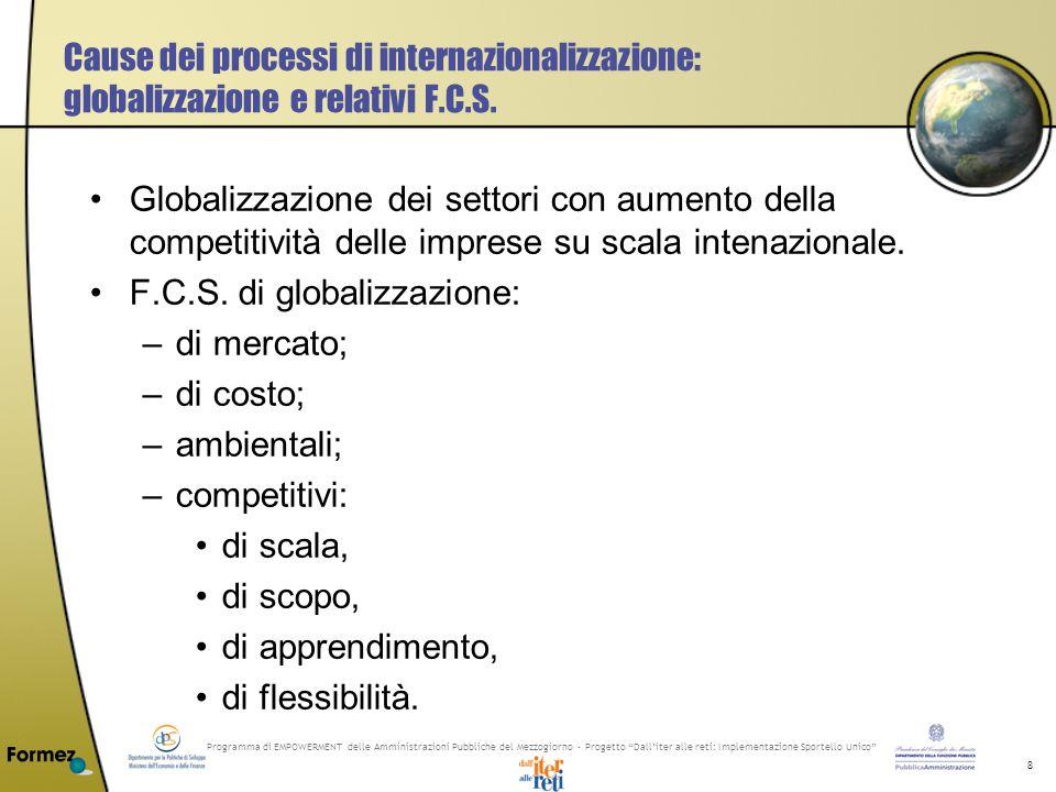 Programma di EMPOWERMENT delle Amministrazioni Pubbliche del Mezzogiorno - Progetto Dalliter alle reti: Implementazione Sportello Unico 8 Cause dei processi di internazionalizzazione: globalizzazione e relativi F.C.S.