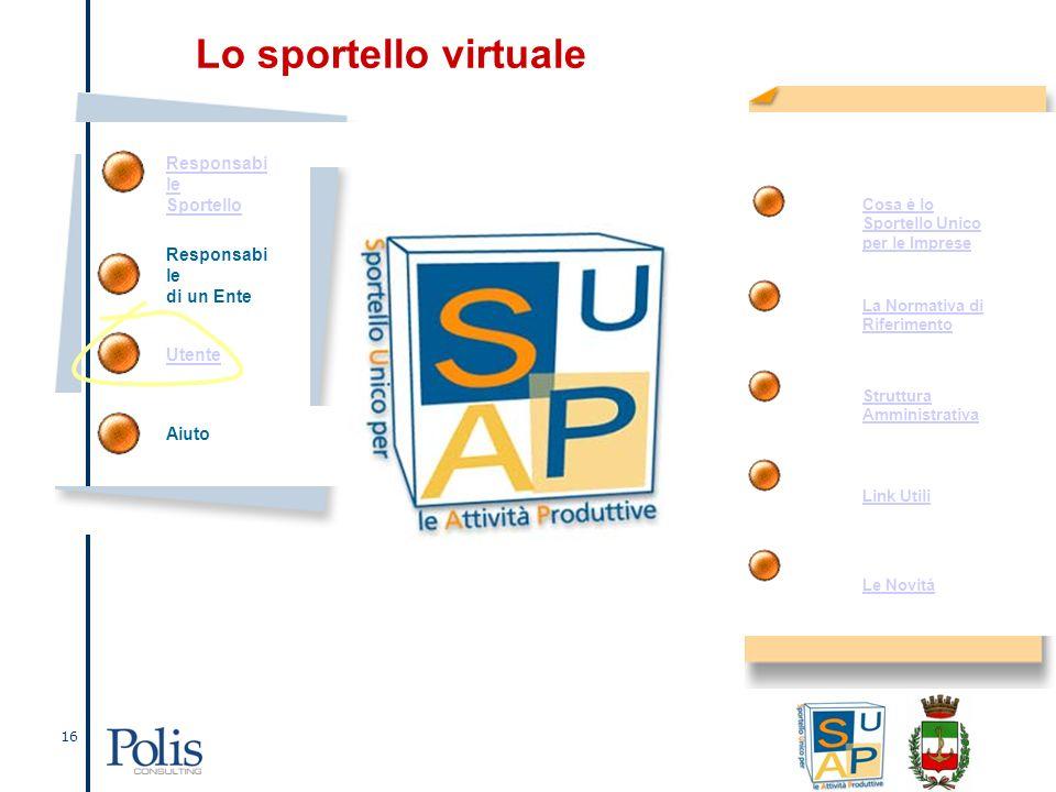 16 Lo sportello virtuale Responsabi le Sportello Responsabi le di un Ente Utente Aiuto Cosa è lo Sportello Unico per le Imprese La Normativa di Riferimento Struttura Amministrativa Link Utili Le Novitá