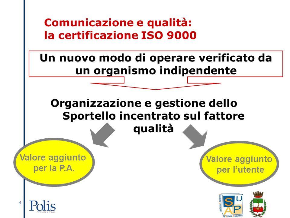 4 Un nuovo modo di operare verificato da un organismo indipendente Organizzazione e gestione dello Sportello incentrato sul fattore qualità Valore aggiunto per lutente Valore aggiunto per la P.A.