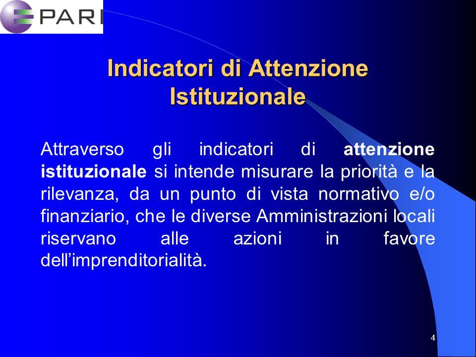 4 Indicatori di Attenzione Istituzionale Attraverso gli indicatori di attenzione istituzionale si intende misurare la priorità e la rilevanza, da un punto di vista normativo e/o finanziario, che le diverse Amministrazioni locali riservano alle azioni in favore dellimprenditorialità.
