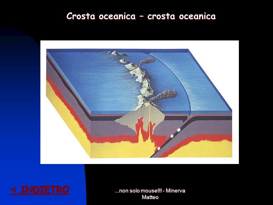 ...non solo mouse!!! - Minerva Matteo Fase 1 – Rigonfiamento Fase 2 – Rift-valley Fase 3 – Formazione braccio di mare Fase 4 – Formazione dorsale INDI