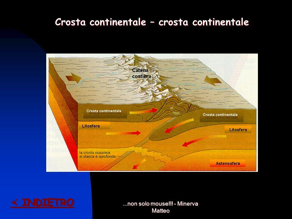 ...non solo mouse!!! - Minerva Matteo Crosta continentale – crosta oceanica INDIETRO INDIETRO